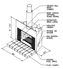 Interior Design Temco Fireplace Products Temco Fireplace Products Temco Fireplace Parts