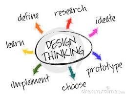 Design Thinking Chart Design Thinking Is Not Design Ashridge On Operating Models