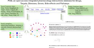 Open An Phid Database Interactions access Pharmacology Integrated wgPaq