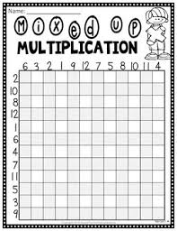 Multiplication Chart Worksheet Multiplication Charts Reference Charts 3 Multiplication Worksheets 1 Thru 12