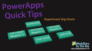 Powerapps Quick Tip Department Org Chart
