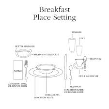 formal breakfast table setting. Get To Know All About Food, Beverages And The Hospitality Industry.: BREAKFAST TABLE SETTING Formal Breakfast Table Setting R