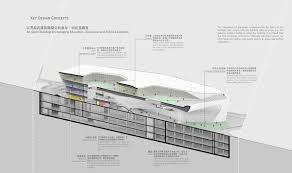 Architecture design concept Abstract Behance Zhuhai Culture Center Competition Design Concept On Behance