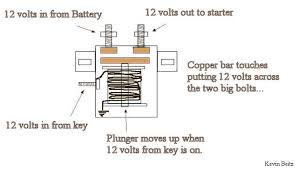 starter solenoid wiring diagram for lawn mower wiring diagram lawn mower starter solenoid wiring diagram image about