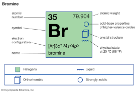 Electronic Configuration Chart Of Elements Bromine Chemical Element Britannica