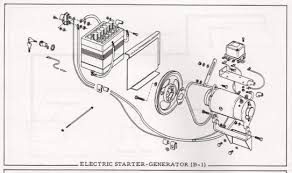 starter generator wiring diagram starter image simplicity starter generator wiring diagram simplicity auto on starter generator wiring diagram