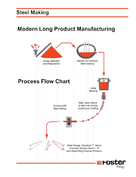 Steel Flow Chart Steel Making Florida Institute Of Technology Pages 1 23