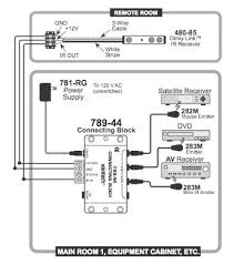 rc ir repeater is not changing channels as before please help there will be a manual a diagram similar to this in it it will make it easy to wire it up