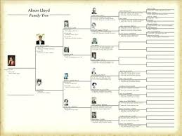 Genealogy Chart Template Family Tree Chart Template