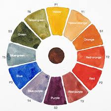 How To Make A 12 Color Watercolor Wheel Step By Step