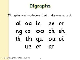 Learning Letters Best Worksheets Ideas On Alphabet Worksheets ...