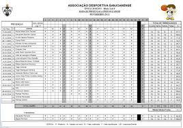 Basquetebol Sanjoanense Sub8 Mistos Mapa De Assiduidade De Fevereiro