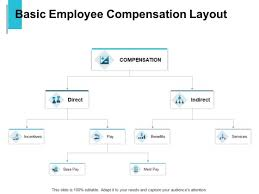 Basic Employee Compensation Layout Ppt Powerpoint