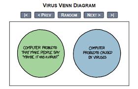 Xkcd Venn Diagram Geeky Chuckle Xkcd Virus Venn Diagram Ask The Admin
