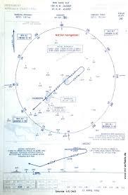 Hamburg Airport Historical Approach Charts Military