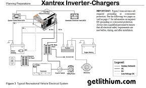 xantrex link 2000 wiring diagram wiring diagram library xantrex link 2000 wiring diagram