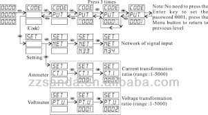 modbus rs485 wiring diagram modbus image wiring modbus wiring diagram modbus home wiring diagrams on modbus rs485 wiring diagram