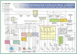 blast chiller wiring diagram wiring diagram perf ce blast chiller wiring diagram wiring diagram world irinox blast chiller wiring diagram blast chiller wiring diagram
