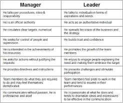 Buy What Is Leadership Essay
