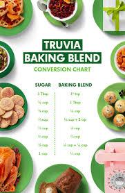 Truvia To Stevia Conversion Chart Baking Conversion Charts And Printables Diabetic Gourmet