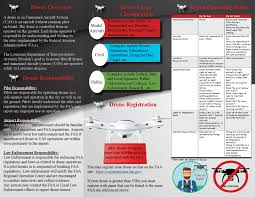 aviation drone brochure2