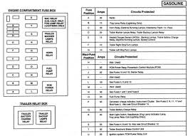 ford f150 my blinkers stop blinking 1994 Ford Van Fuse Diagram Ford Escape Fuse Box Diagram