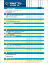 Pathfinder Level Chart Friend Level Pathfinder Investiture Achievement