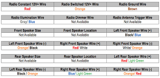 mk4 jetta radio wiring harness 2003 aftermarket within diagram 2009 VW GTI at 2005 Vw Gti Stereo Wiring Diagram