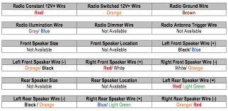 mk4 jetta radio wiring harness 2003 aftermarket within diagram 2013 vw jetta wiring diagram at 2012 Vw Jetta Radio Wiring Diagram