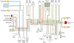 gmc electrical wiring diagram not lossing wiring diagram • 1986 honda shadow vt1100 wiring diagram 1986 honda vt1100 automotive wiring diagrams gmc sierra wiring schematic