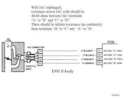 4th gen lt1 f body tech aids iac circuit · srs system schematic