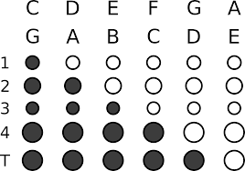 Identifying Playable Ocarinas Pure Ocarinas