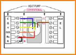 bryant thermostat wiring diagram bryant image goodman heat pump thermostat wiring diagram the wiring on bryant thermostat wiring diagram