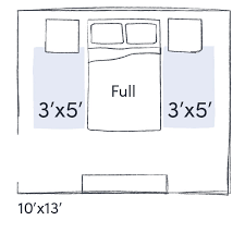 the right rug size for your bedroom