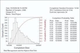 Risk Management Flow Chart Template Risk Assessment Chart Design In 2019 Flow Chart Template