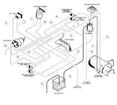 1990 ezgo gas wiring diagram wiring diagram for you • ez go golf cart parts diagram wiring diagram and fuse ezgo gas golf cart wiring diagram 1990 ezgo gas golf cart wiring diagram