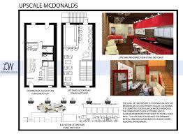 Interior Design Portfolio Ideas awesome interior design portfolio ideas