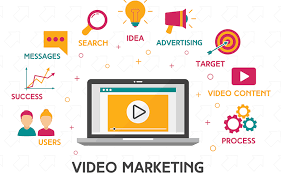 Image result for video marketing company