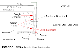 exterior door jamb detail. Exterior Door - Section Details Jamb Detail S