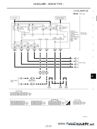 nissan march k11 wiring diagram nissan free wiring diagrams 2013 Nissan Murano Wiring Diagram nissan micra hatchback, c c k12 series repair manual order 2013 nissan altima wiring diagram