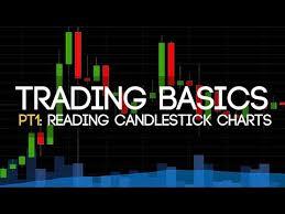Crypto Trading Basic Tutorial 101 Reading Charts