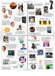 New York Magazine Design The Approval Matrix Week Of December 11 2017 New York