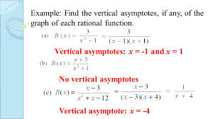 vertical asymptotes x 1 and x 1