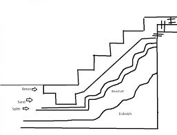Schritt für schritt zu selbstgemachten blumentöpfen aus beton. Betontreppe Selber Einschalen