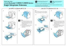 AcuLaser C3800/C2800 Series Paper Jam Guide