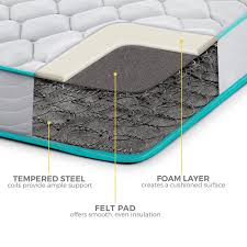 innerspring mattress. Plain Innerspring 6 To Innerspring Mattress A