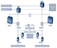 ge motor wiring diagram wiring diagram for car engine wiring diagram samsung washing machine likewise whirlpool washer wiring diagram ge dryer likewise parts of the