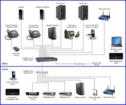 internet wiring diagram wiring diagrams