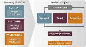 scriplogix mindset innovation in population healthcare analytics mindset