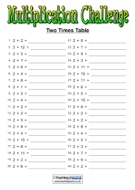 The Times Tables Pack